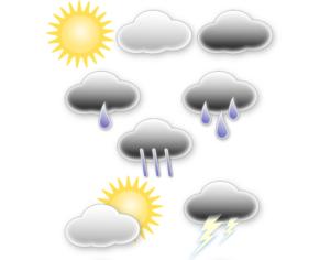 English Vocabulary Weather Cuaca Sederet Com