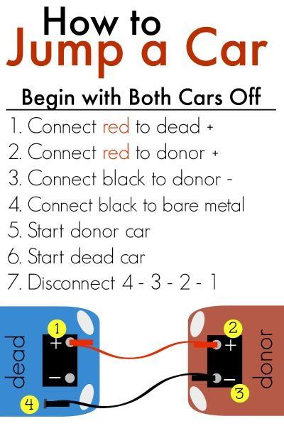 Contoh Procedure Text Bahasa Inggris Sederet Com